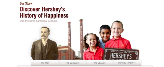 The Legacy of Education: The Milton Hershey School
