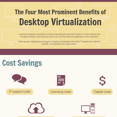 Desktop Virtualization Featured Image 1