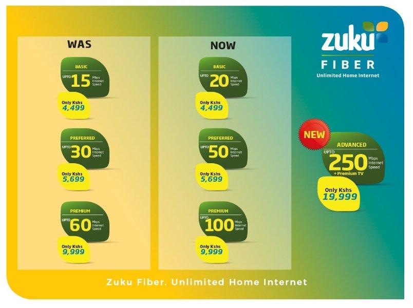 zuku-fiber-250-mbps.jpg