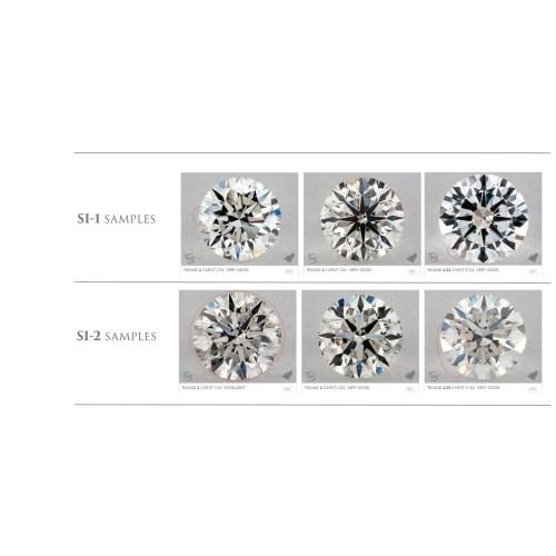 Medium Crop Of Diamond Clarity Chart