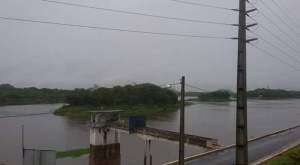 Situação atual do Açude de São Gonçalo, Sousa