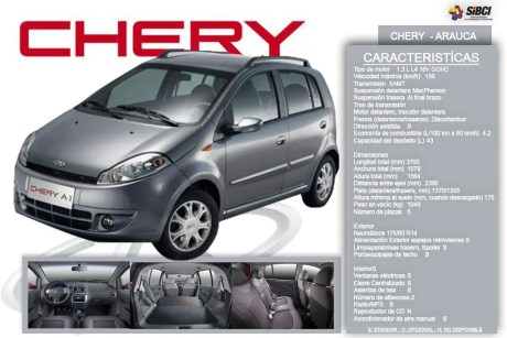 Chery-Arauca-INFO