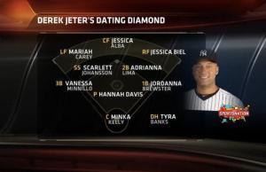 SportsNation Derek Jeter dating diamond
