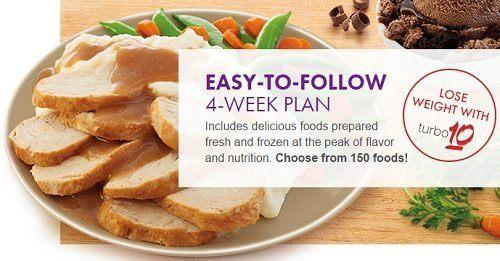 Nutrisystem Fresh Start Diet Plan Over 150 Food Items