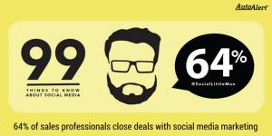 img-64percent-salesprofessionals