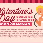 From Grammarly: Valentine's Day and Online Dating