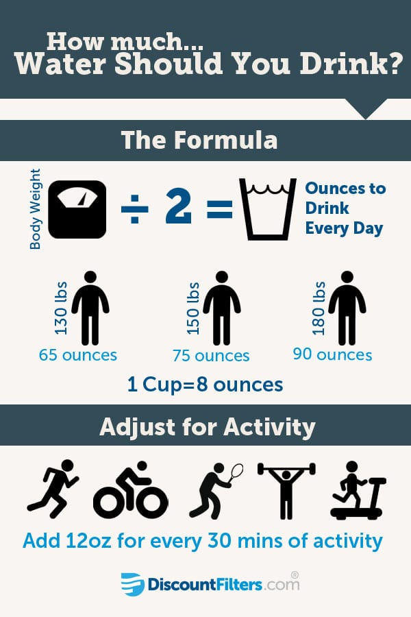 How Much Of Your Recommended Daily Intake Of Vitamin B6 You Re Gett ...