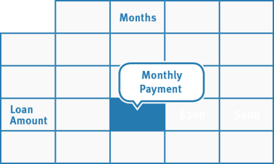Interest Rate Calculator | Discover Personal Loans
