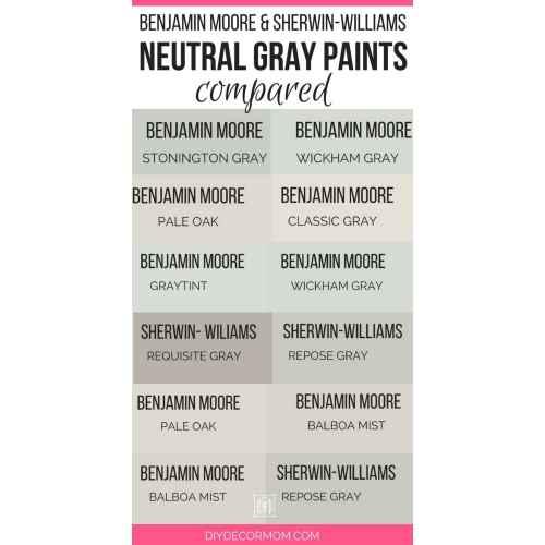 Medium Crop Of Sherwin Williams Requisite Gray