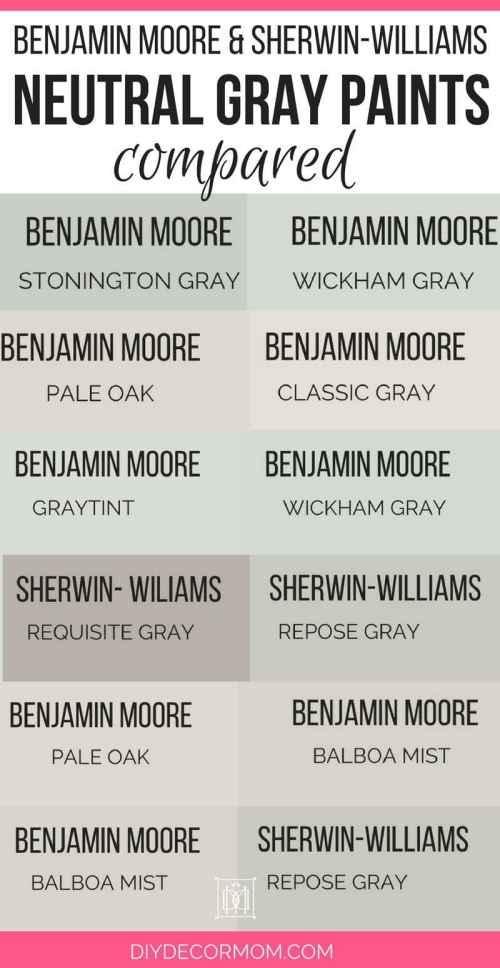 Medium Of Sherwin Williams Requisite Gray