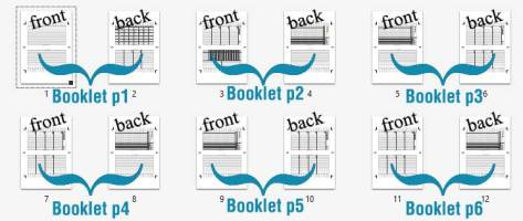 print_assembly_pages