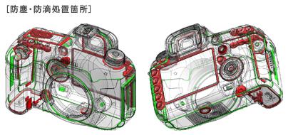 EOS 5D Mark III