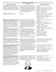 1040 LINES 7-1040 INCOME TYPE MAGI M/C APTC/CSR Line PDF document - DocSlides
