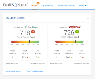 CreditKarma Review Scam or Legit Site For Free Credit Scores