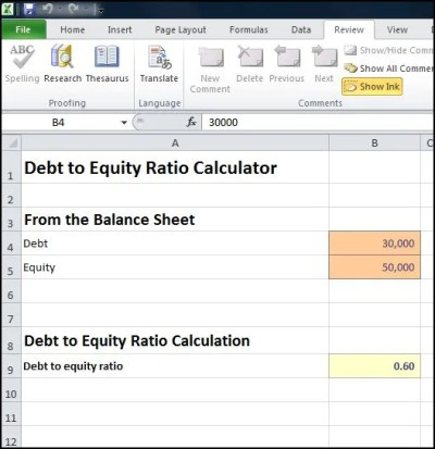 Debt to Equity Ratio Calculator | Double Entry Bookkeeping