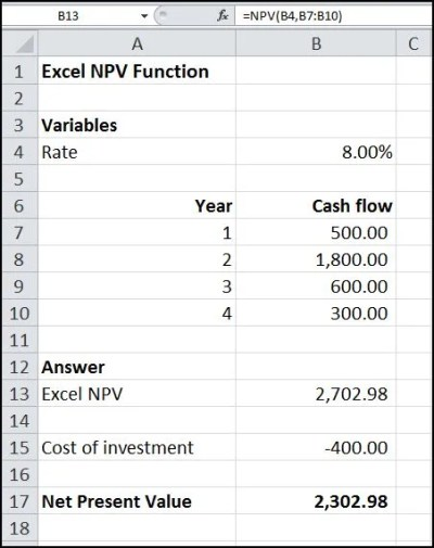 Excel NPV Function | Double Entry Bookkeeping