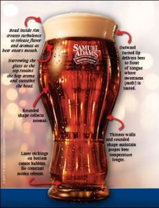 sam adams beer glass 230x300 Review: Samuel Adams Pint Glass