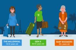 millennial_travel_2016-blog-2-1