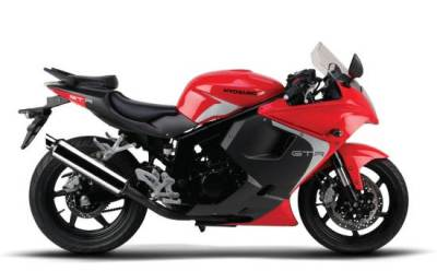 How much does it really cost to get a motorbike licence?
