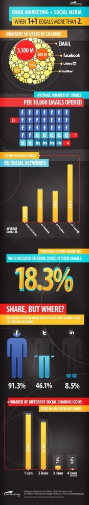 infographic_socialmedia_61-e1326187595600