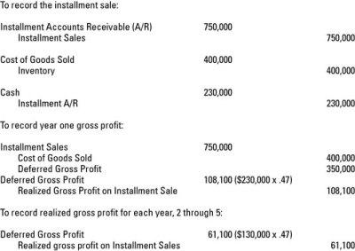 The Installment Method of Revenue Recognition - dummies