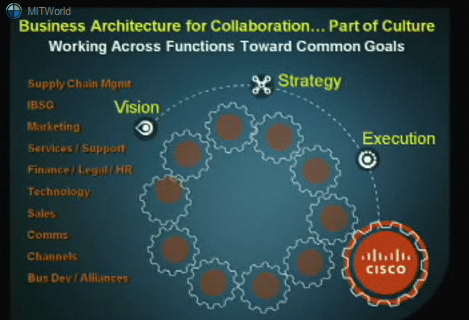 cisco global vision