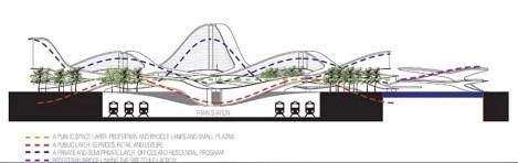 Rouen Masterplan France 8