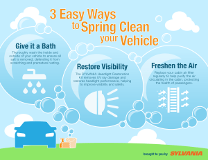 Sylvania Spring Cleaning infographic