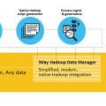 iWay Hadoop Data Manager