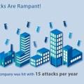 A10 Ataques DDOS