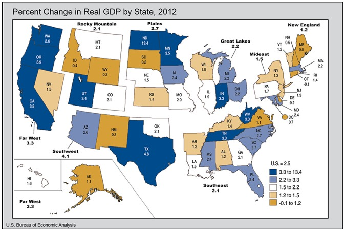 State Taxes, Human Capital and Migration From BEA State GDP Growth Rates