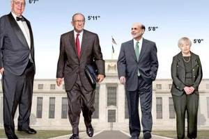 The Incredible Shrinking Fed