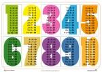 Repasar la multiplicación. Fichas y Tablas de Multiplicar