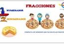 Números fraccionarios. Aprende más sobre las fracciones