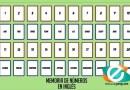 Juego en Inglés: Memory Numbers, juego de memoria