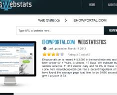 Ehowportal Analysis Statistic