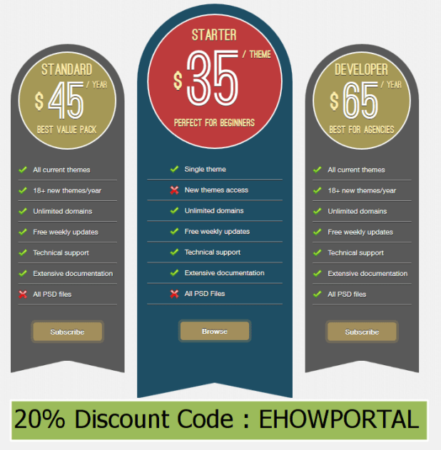 Tesla Theme Discount Offer 2014 - 20% Discount code
