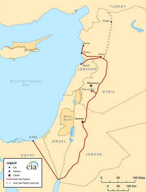 Syria Gas Infrastructure
