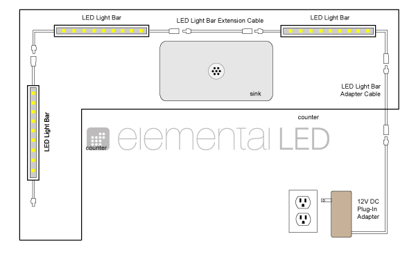 an error occurred how to install cabinet lighting