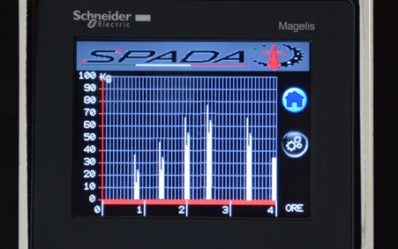 5454 Spadabike macchina test 15