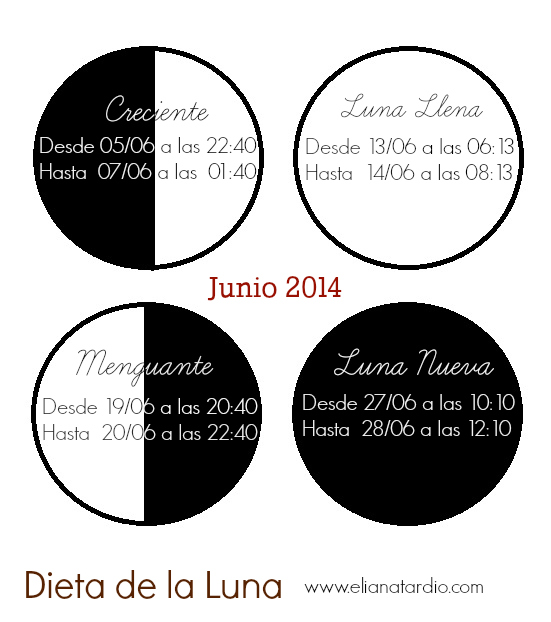 dieta-de-la-luna-junio-2014