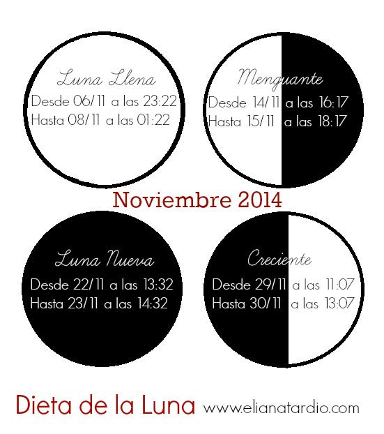 dieta-de-la-luna-noviembre-2014