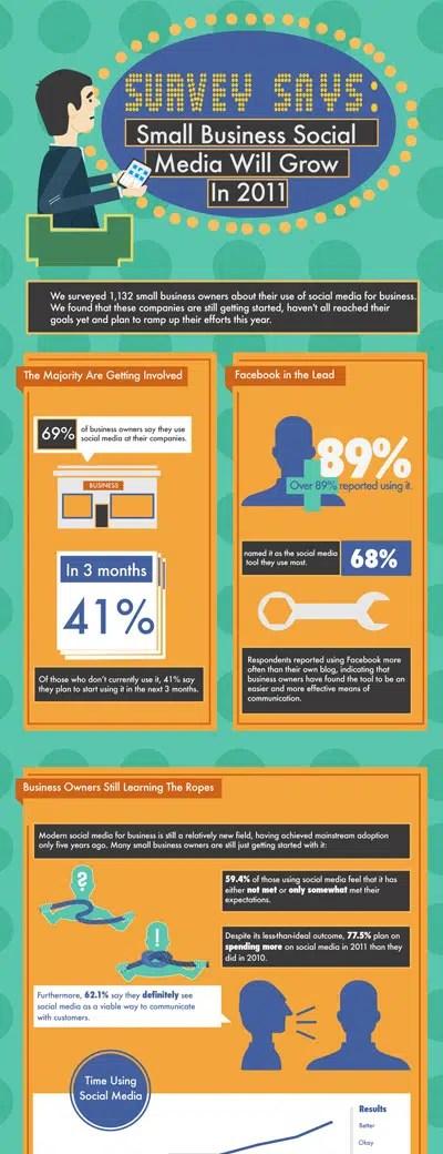 utilisation-medias-sociaux-petites-entreprises-2011