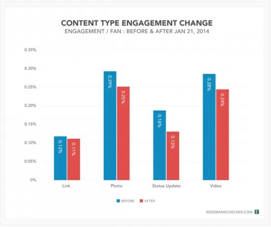 engagement-type-publication-facebook