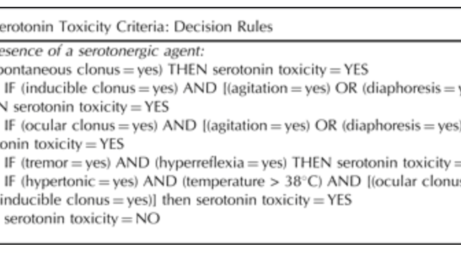 Serotonin Syndrome and Neuroleptic Malignant Syndrome: Pearls & Pitfalls
