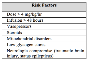 Table 1. Risk Factors for the development of PRIS