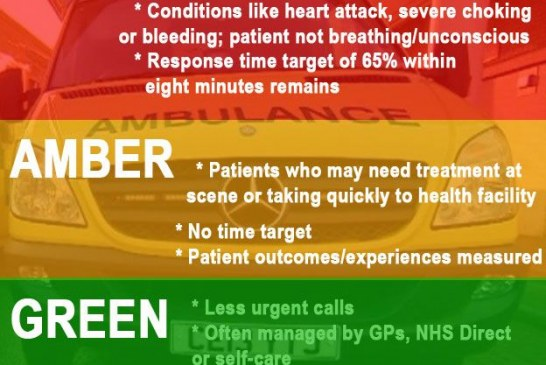 New colour-coded 999 ambulance call system starts