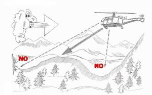 Le zone dove atterrare in una semplice scheda di Guide Dolomiti