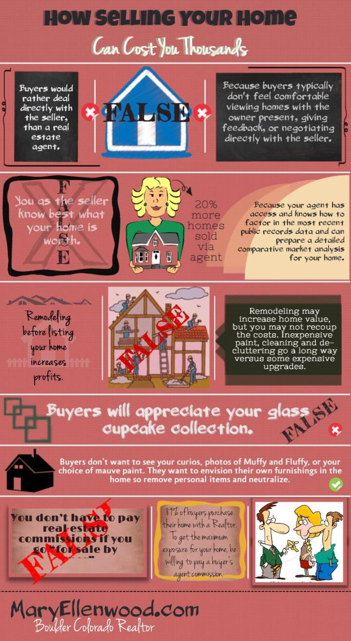selling-your-home-true-or-false