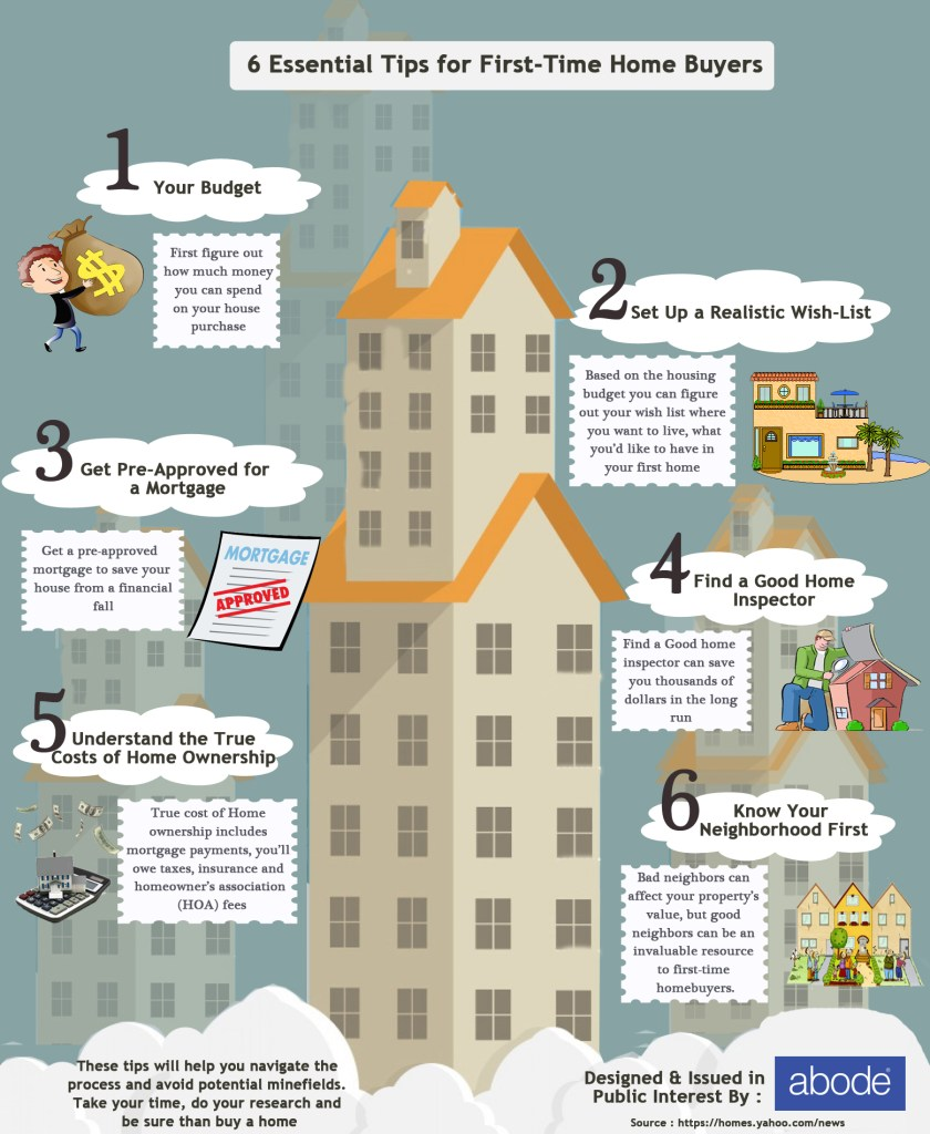6-essential-tips-for-first-time-home-buyers